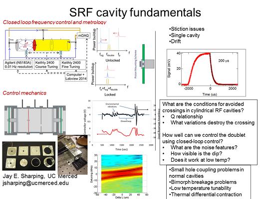 SRF Cavity fundamentals